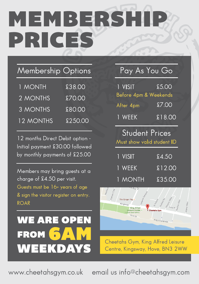 Cheetahs Gym Price list and opening times